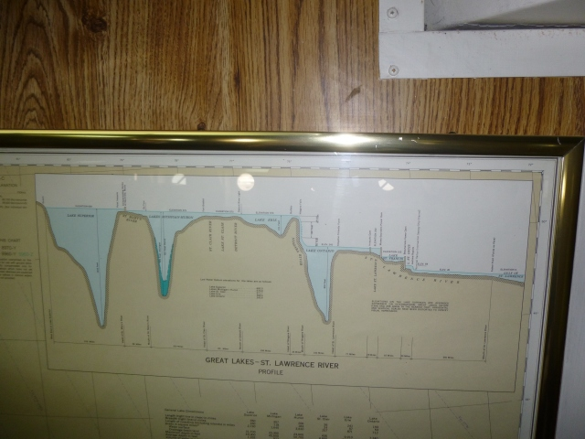 Chart showing the levels & depth of each lake with Superior being around 1200 feet deep.